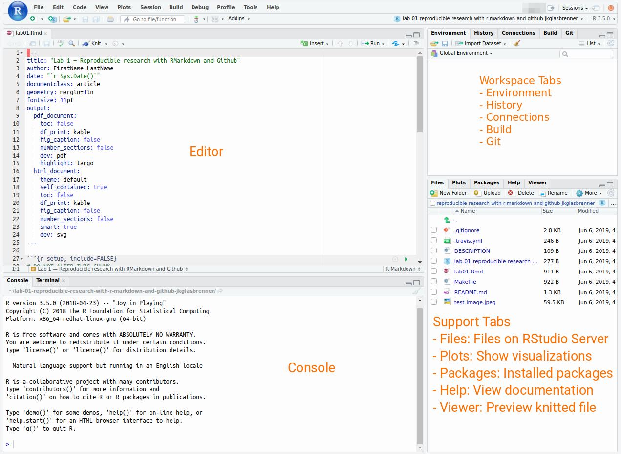 plot of chunk rstudio-interface